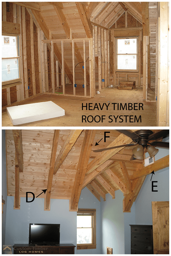 Roof Systems Explained Custom Timber Log Homes